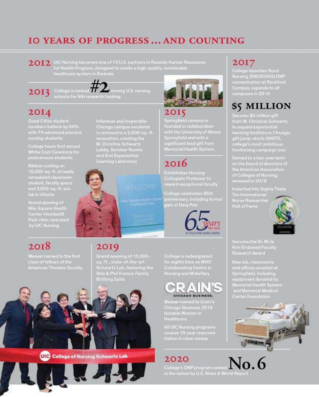 Infographic on career of Terri Weaver